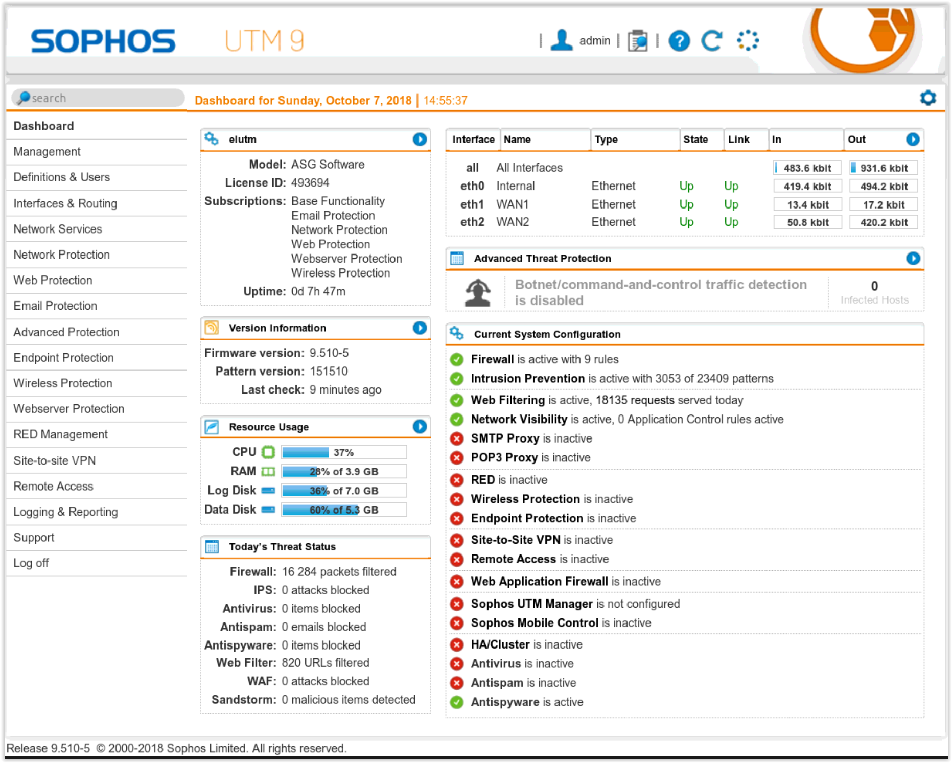 My Beautiful Home Network - Mo's Blog - Security & Stuff
